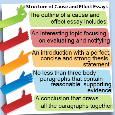 cause and effect essays introductory paragraph for cause and effect ...