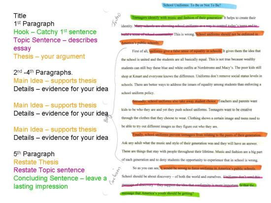 How to make the perfect argumentative essay