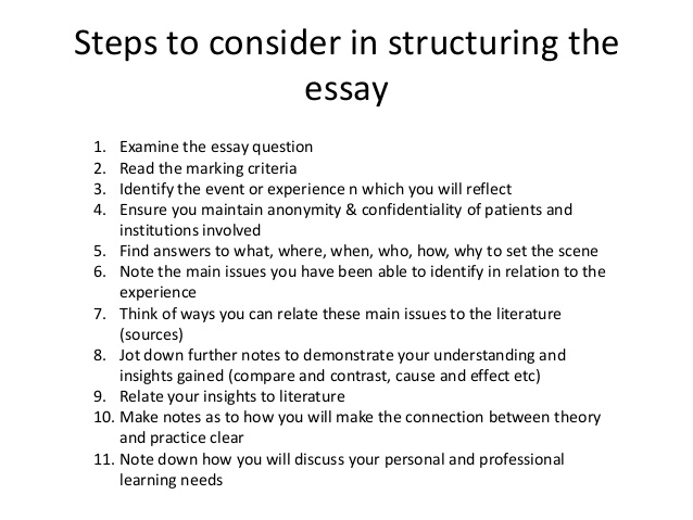 Synthesis Essay  High School Years Essay also Learning English Essay Example Write An Essay Essays For Kids In English